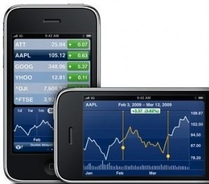 iPhone Stocks app
