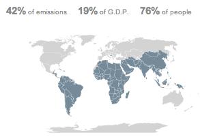 G77 Emissions